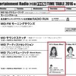 ラジオ タイムテーブル