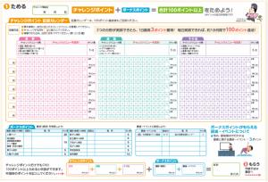 記録カレンダー